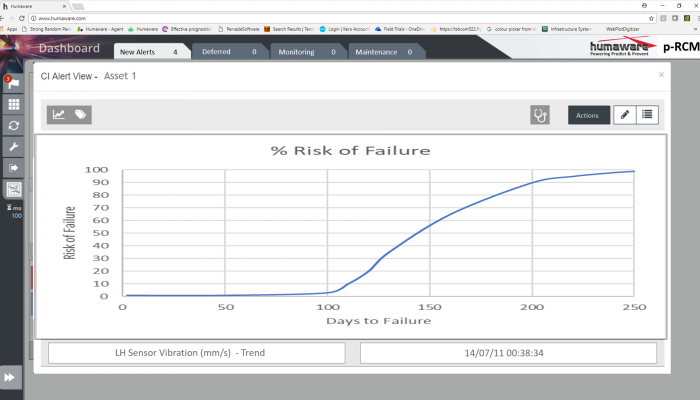 Screenshot showing a prediction curve in the p-RCM software